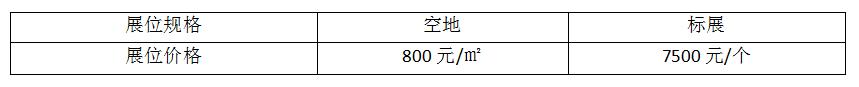 2022第五届中国(重庆)雅融门业及定制家居展览会